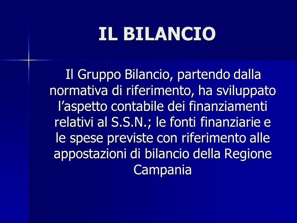 IL BILANCIO Il Gruppo Bilancio, partendo dalla normativa di riferimento, ha sviluppato laspetto contabile dei finanziamenti relativi al S.S.N.; le fon