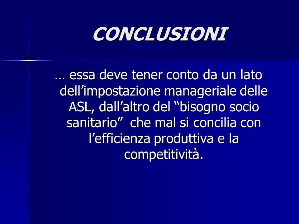CONCLUSIONI … essa deve tener conto da un lato dellimpostazione manageriale delle ASL, dallaltro del bisogno socio sanitario che mal si concilia con l