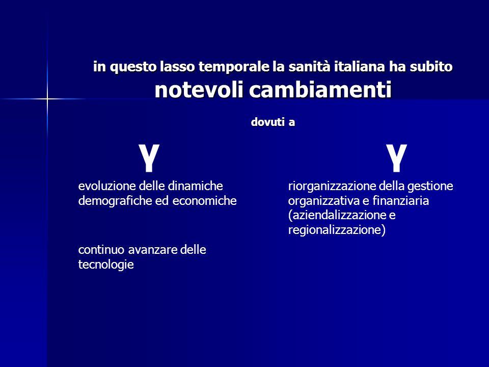 in questo lasso temporale la sanità italiana ha subito notevoli cambiamenti dovuti a γ evoluzione delle dinamiche demografiche ed economiche riorganiz