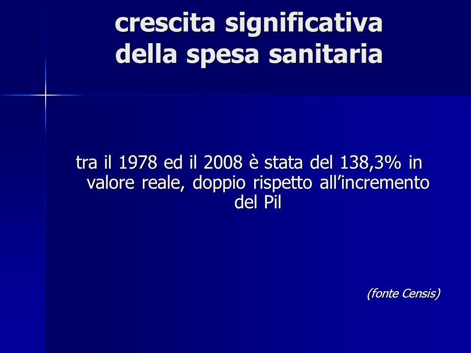 crescita significativa della spesa sanitaria tra il 1978 ed il 2008 è stata del 138,3% in valore reale, doppio rispetto allincremento del Pil (fonte C