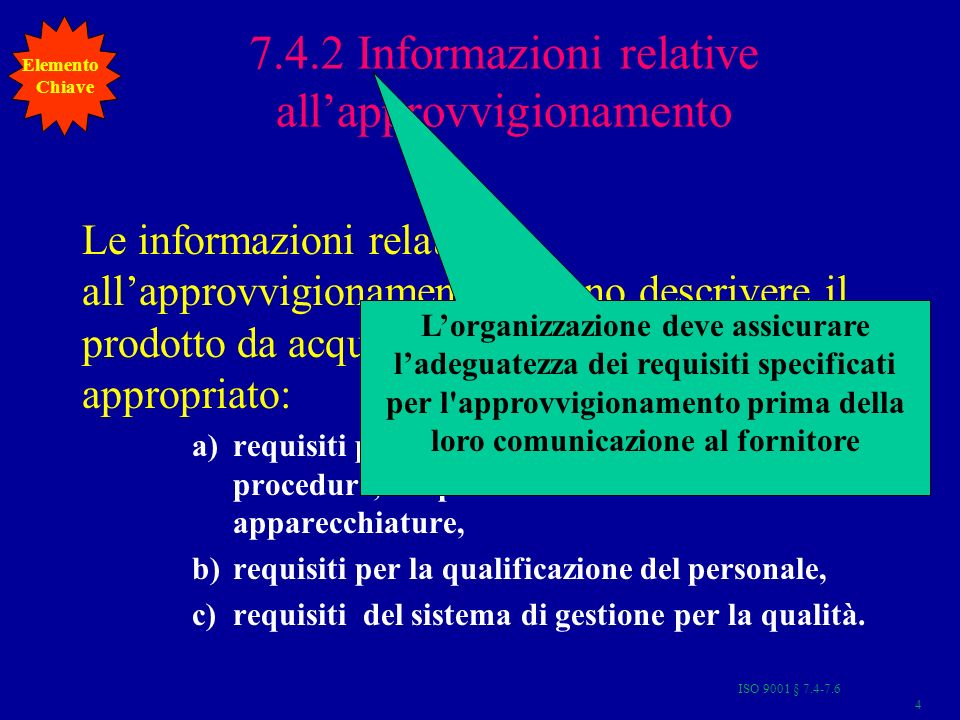 ISO 9001 § 7.4-7.635 ACCETTAZIONE DELLA FORNITURA VERIFICHE (ISPEZIONI) PRESSO LO STABILIMENTO DEL FORNITORE VERIFICHE (ISPEZIONI) PRESSO LO STABILIMENTO DEL FORNITORE ISPEZIONE AL RICEVIMENTO ISPEZIONE AL RICEVIMENTO ESAME DELLA DOCUMENTAZIONE COMPROVANTE LA QUALITÀ ESAME DELLA DOCUMENTAZIONE COMPROVANTE LA QUALITÀ FREE-PASS FREE-PASS ISPEZIONE E PROVE DOPO LIMPIEGO (LAVORAZIONE, ASSEMBLAGGIO, INSTALLAZIONE…) ISPEZIONE E PROVE DOPO LIMPIEGO (LAVORAZIONE, ASSEMBLAGGIO, INSTALLAZIONE…) Elemento Chiave