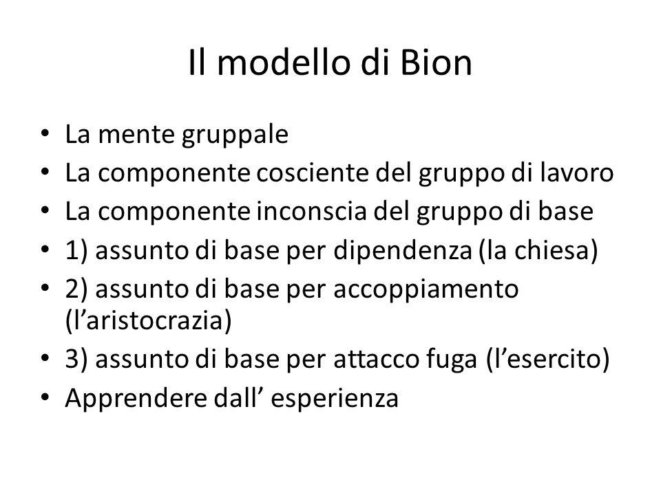 Il modello di Bion La mente gruppale La componente cosciente del gruppo di lavoro La componente inconscia del gruppo di base 1) assunto di base per di