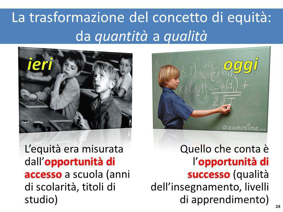 La trasformazione del concetto di equità: da quantità a qualità opportunitàdi accesso Lequità era misurata dallopportunità di accesso a scuola (anni d