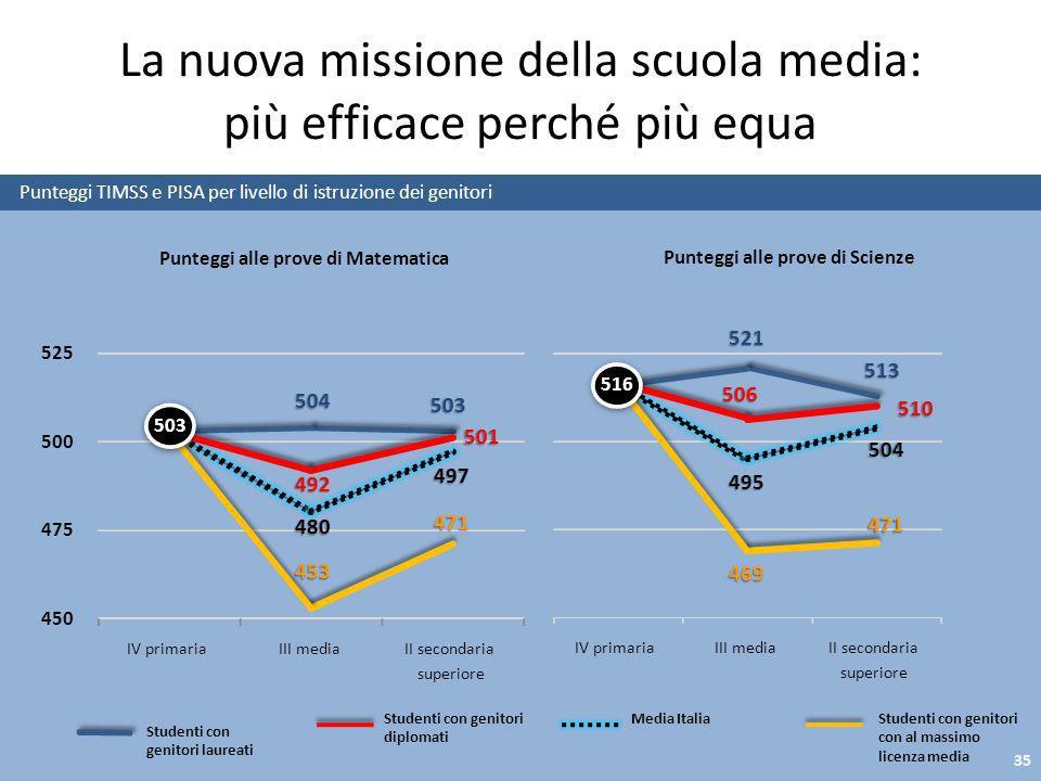 La nuova missione della scuola media: più efficace perché più equa 450 475 500 525 IV primariaIII mediaII secondaria superiore IV primariaIII mediaII