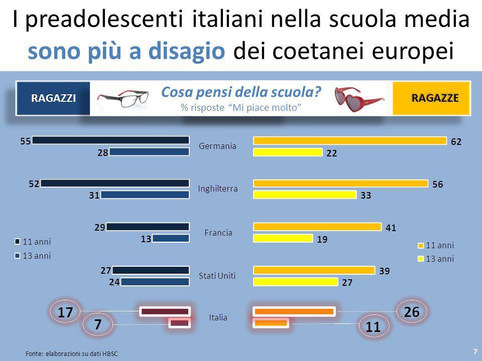 I preadolescenti italiani nella scuola media sono più a disagio dei coetanei europei Cosa pensi della scuola? % risposte Mi piace molto RAGAZZIRAGAZZE
