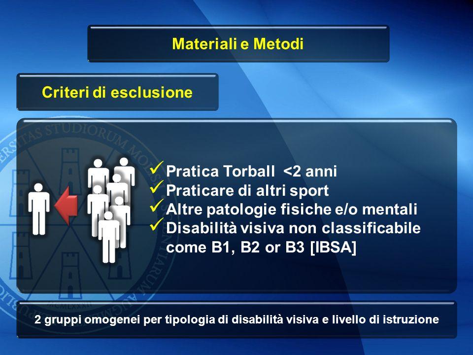 Materiali e Metodi Criteri di esclusione Pratica Torball <2 anni Praticare di altri sport Altre patologie fisiche e/o mentali Disabilità visiva non cl