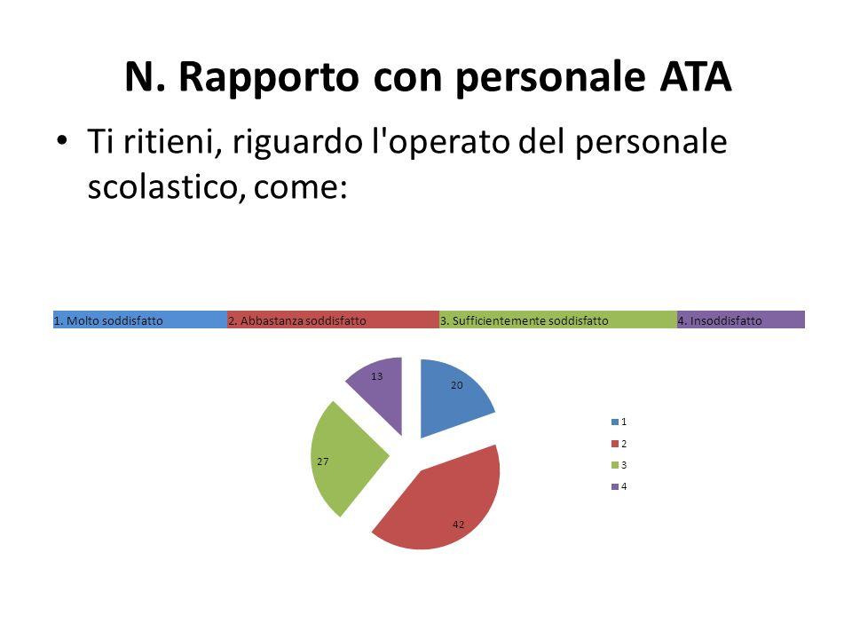 N. Rapporto con personale ATA Ti ritieni, riguardo l operato del personale scolastico, come: 1.