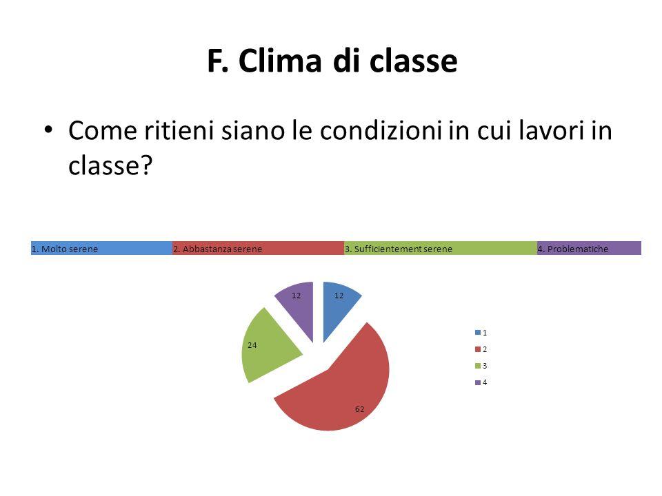 F. Clima di classe Come ritieni siano le condizioni in cui lavori in classe.