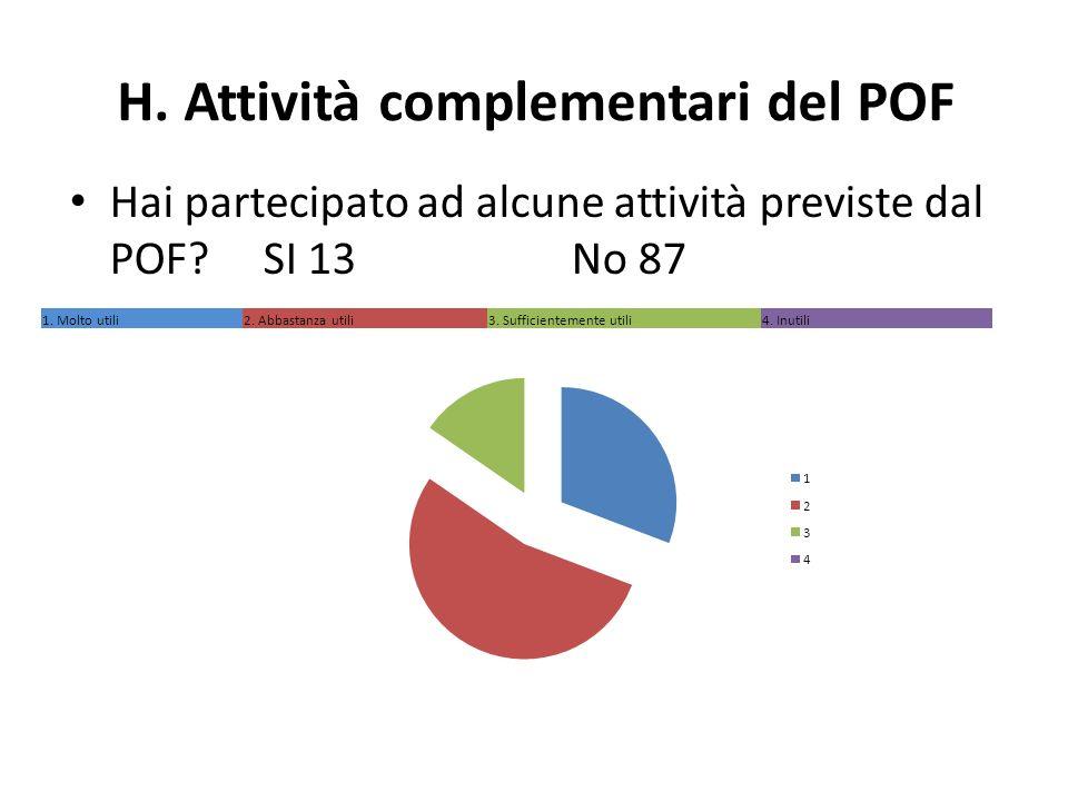 H. Attività complementari del POF Hai partecipato ad alcune attività previste dal POF.