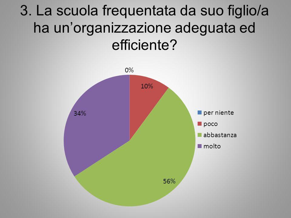 3. La scuola frequentata da suo figlio/a ha unorganizzazione adeguata ed efficiente?