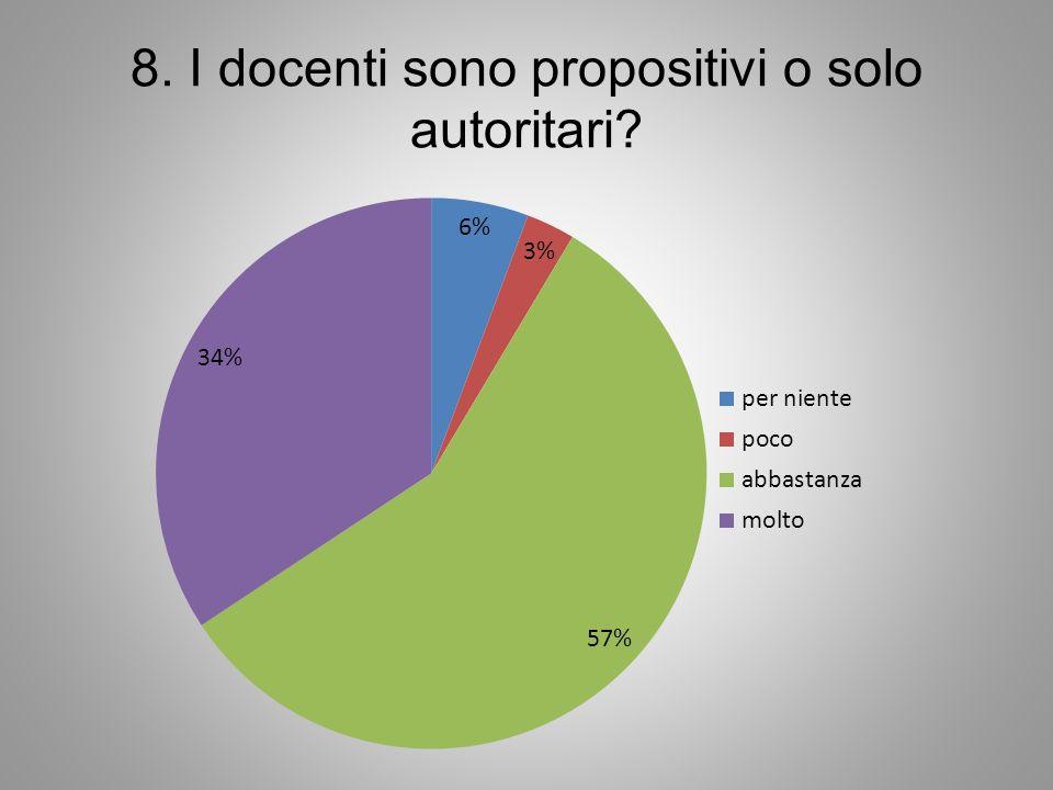 8. I docenti sono propositivi o solo autoritari?