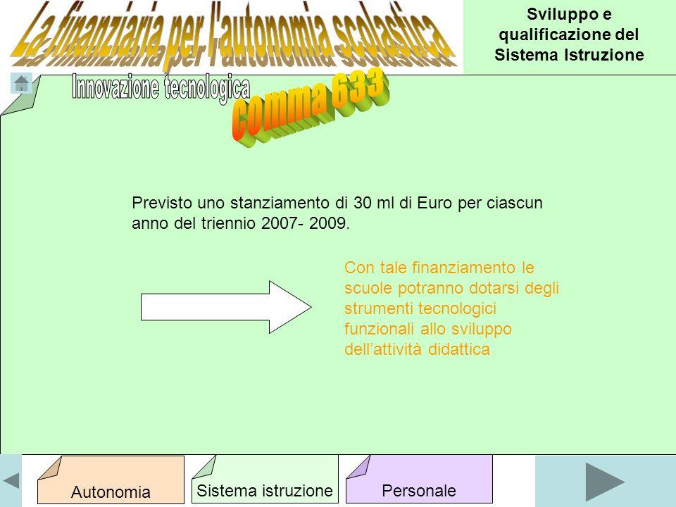 Previsto uno stanziamento di 30 ml di Euro per ciascun anno del triennio 2007- 2009.