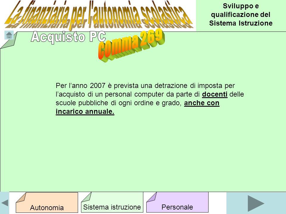 Per lanno 2007 è prevista una detrazione di imposta per lacquisto di un personal computer da parte di docenti delle scuole pubbliche di ogni ordine e grado, anche con incarico annuale.
