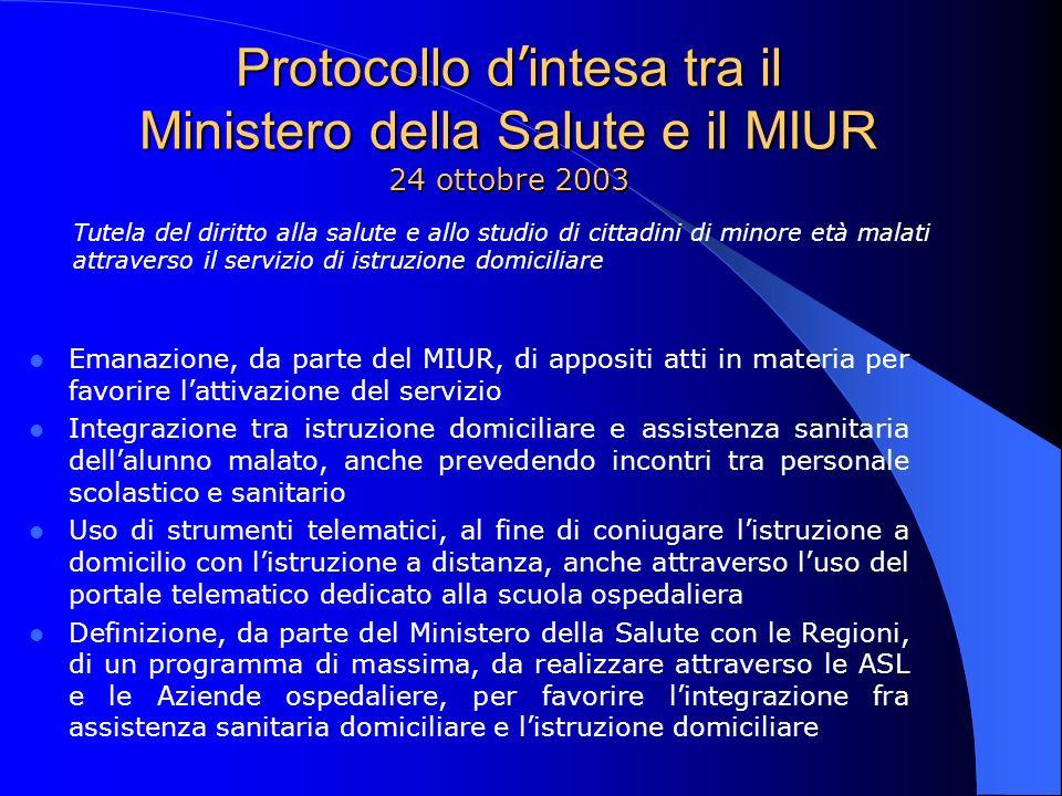 Protocollo d intesa tra il Ministero della Salute e il MIUR 24 ottobre 2003 Emanazione, da parte del MIUR, di appositi atti in materia per favorire la