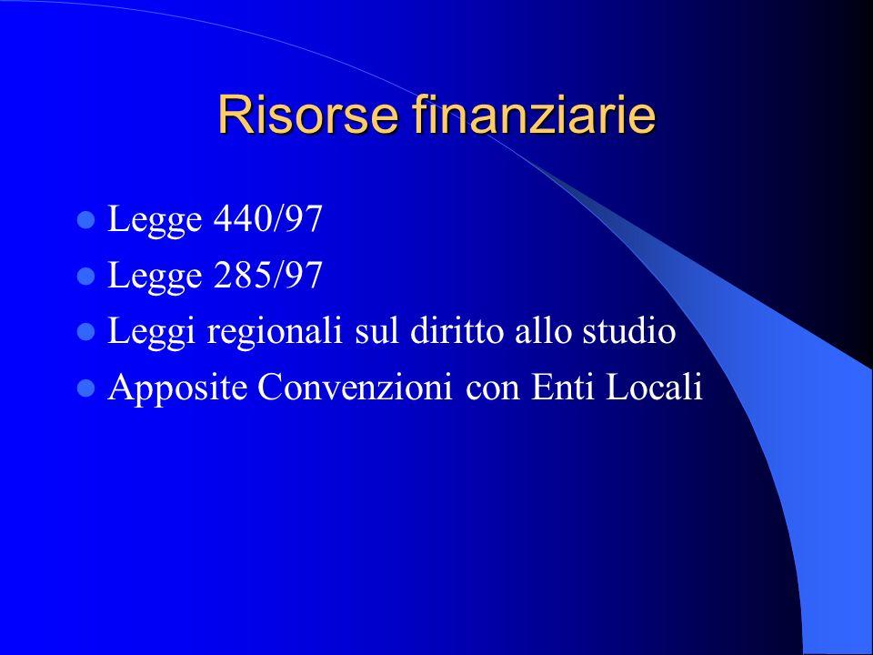 Risorse finanziarie Legge 440/97 Legge 285/97 Leggi regionali sul diritto allo studio Apposite Convenzioni con Enti Locali