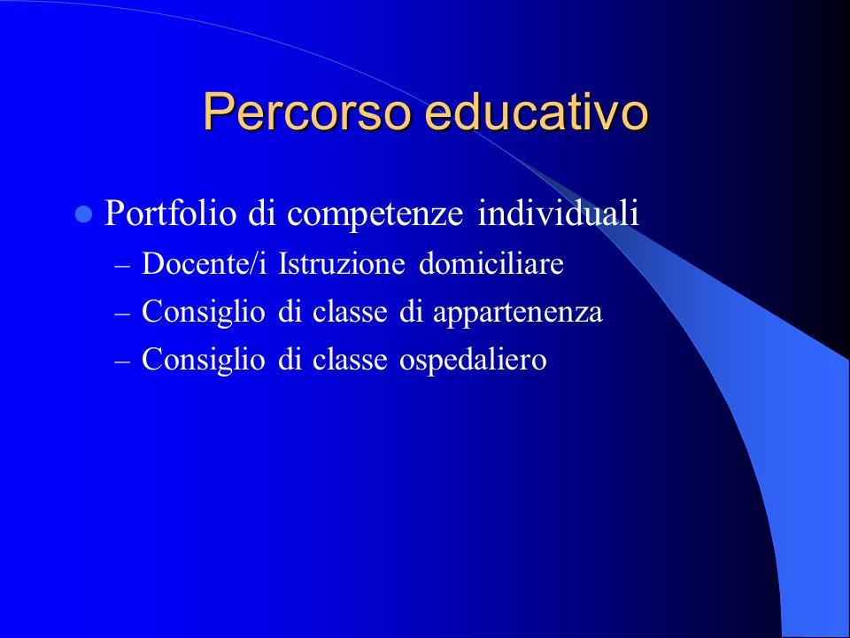 Percorso educativo Portfolio di competenze individuali – Docente/i Istruzione domiciliare – Consiglio di classe di appartenenza – Consiglio di classe