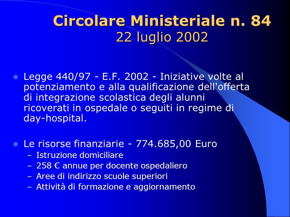Circolare Ministeriale n. 84 22 luglio 2002 Legge 440/97 - E.F. 2002 - Iniziative volte al potenziamento e alla qualificazione dell'offerta di integra