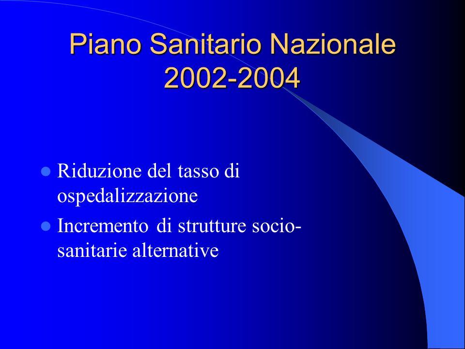 Piano Sanitario Nazionale 2002-2004 Riduzione del tasso di ospedalizzazione Incremento di strutture socio- sanitarie alternative