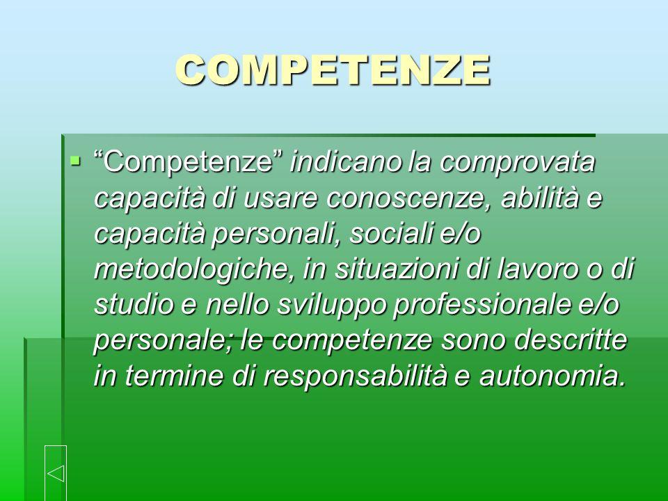 COMPETENZE Competenze indicano la comprovata capacità di usare conoscenze, abilità e capacità personali, sociali e/o metodologiche, in situazioni di l