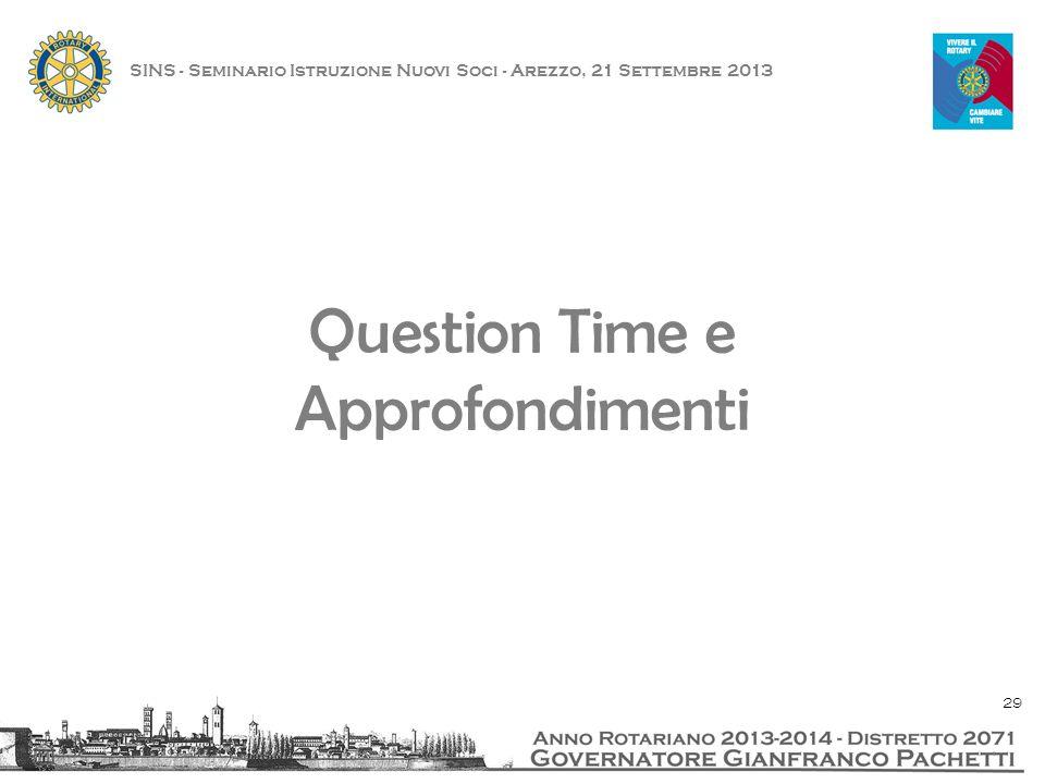 SINS - Seminario Istruzione Nuovi Soci - Arezzo, 21 Settembre 2013 Question Time e Approfondimenti 29
