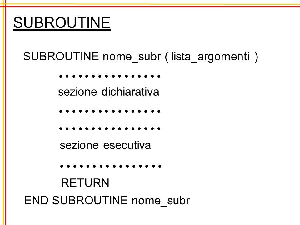 SUBROUTINE SUBROUTINE nome_subr ( lista_argomenti ) sezione esecutiva sezione dichiarativa RETURN END SUBROUTINE nome_subr