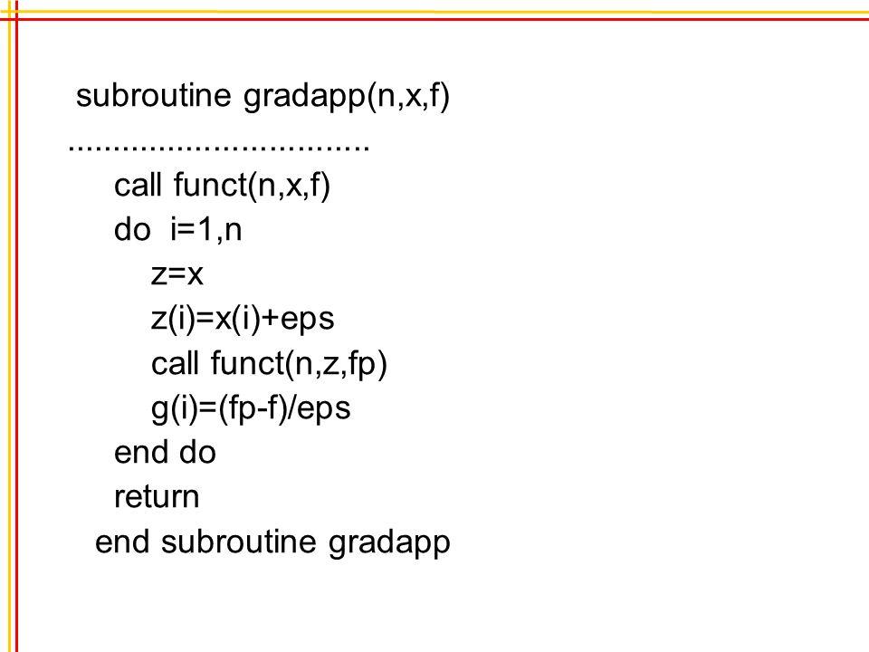 subroutine gradapp(n,x,f)................................. call funct(n,x,f) do i=1,n z=x z(i)=x(i)+eps call funct(n,z,fp) g(i)=(fp-f)/eps end do retu