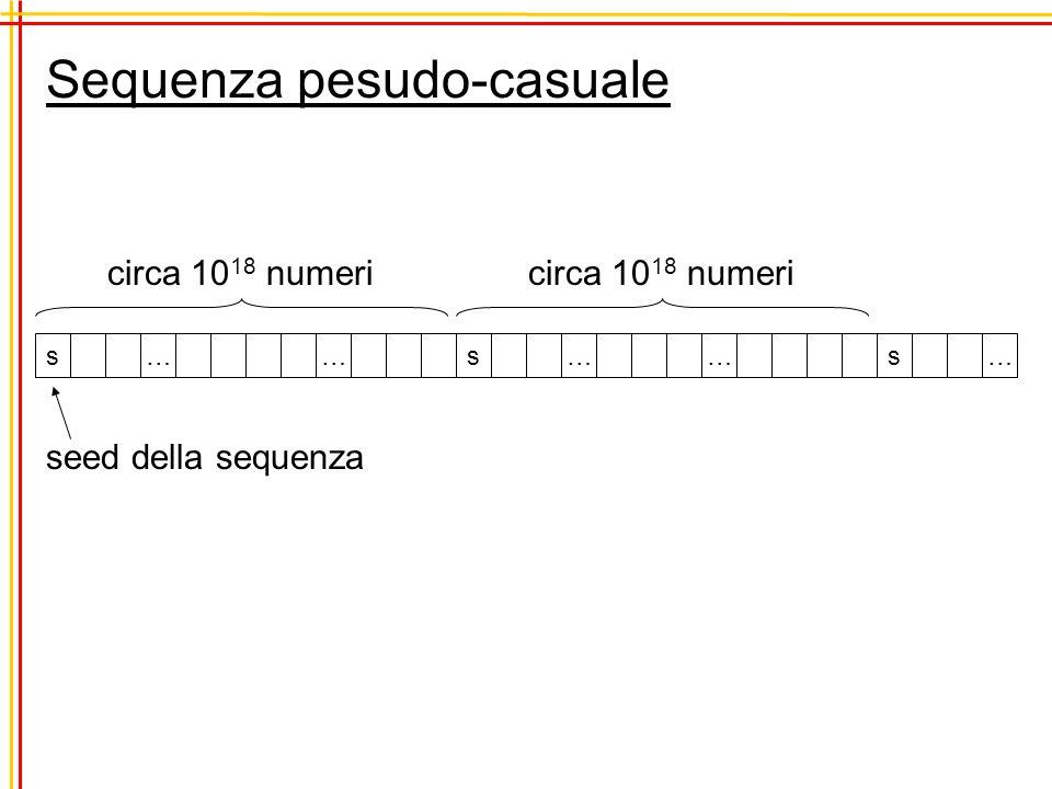 Sequenza pesudo-casuale seed della sequenza … s ……s……s circa 10 18 numeri