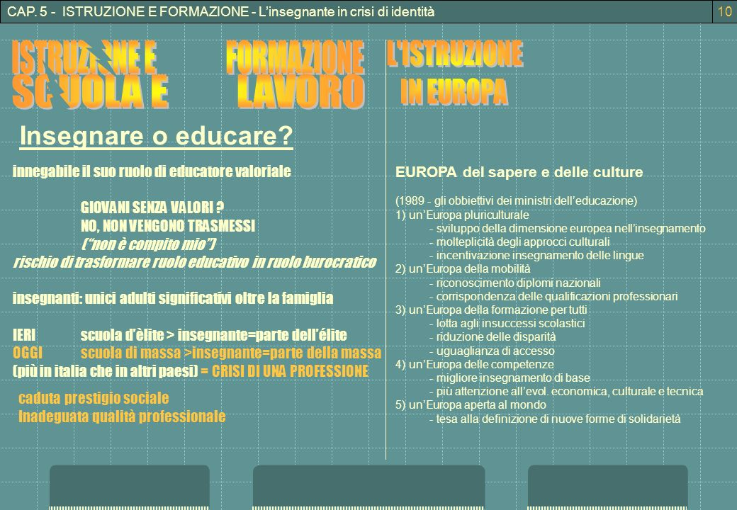 CAP. 5 - ISTRUZIONE E FORMAZIONE - Linsegnante in crisi di identità Insegnare o educare? innegabile il suo ruolo di educatore valoriale GIOVANI SENZA