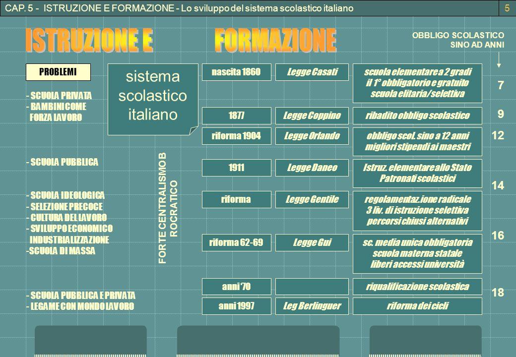 CAP. 5 - ISTRUZIONE E FORMAZIONE - Lo sviluppo del sistema scolastico italiano sistema scolastico italiano nascita 1860Legge Casatiscuola elementare a