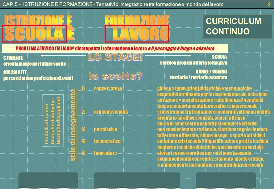 CAP. 5 - ISTRUZIONE E FORMAZIONE - Tentativi di integrazione tra formazione e mondo del lavoro CURRICULUM CONTINUO PROBLEMA ATAVICO ITALIANO? discrepa