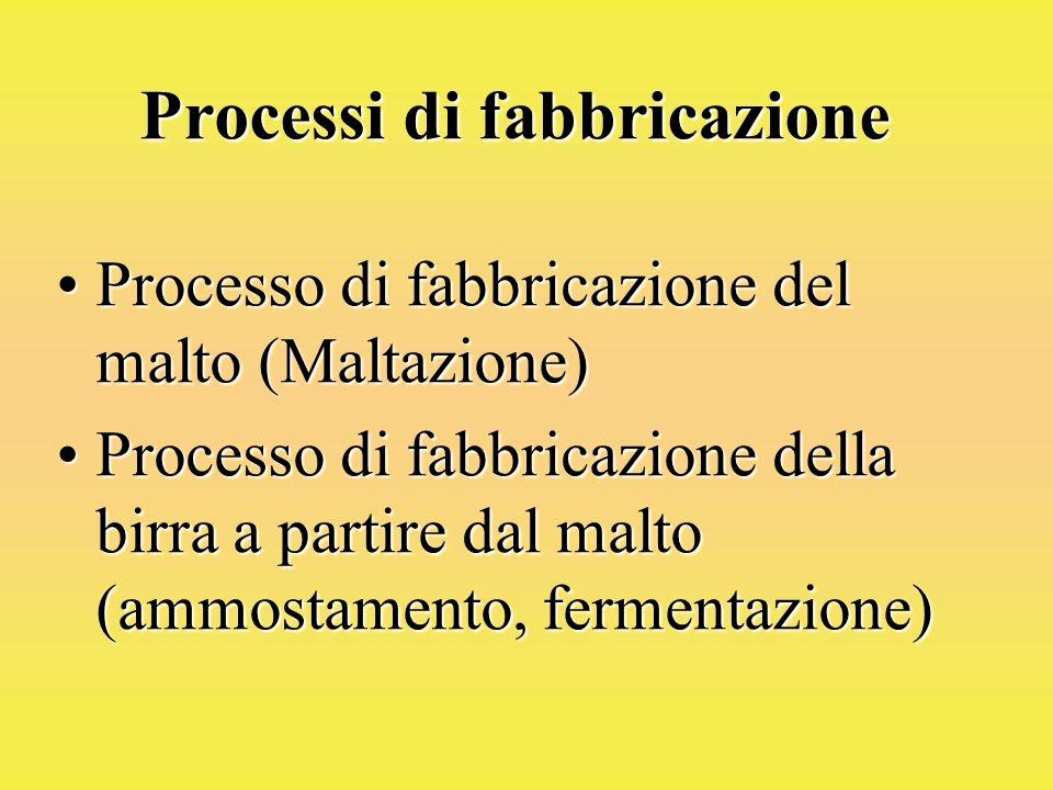 Processi di fabbricazione Processo di fabbricazione del malto (Maltazione)Processo di fabbricazione del malto (Maltazione) Processo di fabbricazione della birra a partire dal malto (ammostamento, fermentazione)Processo di fabbricazione della birra a partire dal malto (ammostamento, fermentazione)