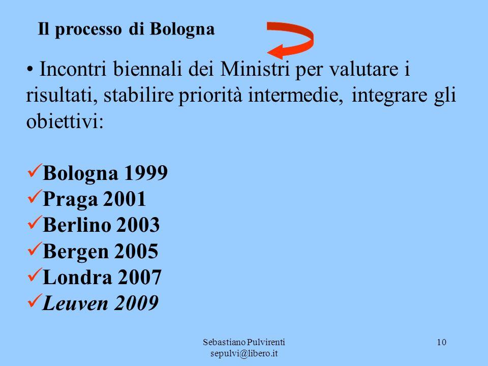 Sebastiano Pulvirenti sepulvi@libero.it 10 Il processo di Bologna Incontri biennali dei Ministri per valutare i risultati, stabilire priorità intermed