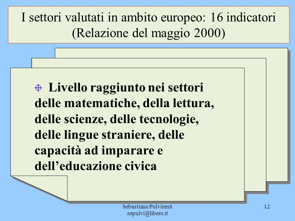 Sebastiano Pulvirenti sepulvi@libero.it 12 I settori valutati in ambito europeo: 16 indicatori (Relazione del maggio 2000) Livello raggiunto nei settori delle matematiche, della lettura, delle scienze, delle tecnologie, delle lingue straniere, delle capacità ad imparare e delleducazione civica