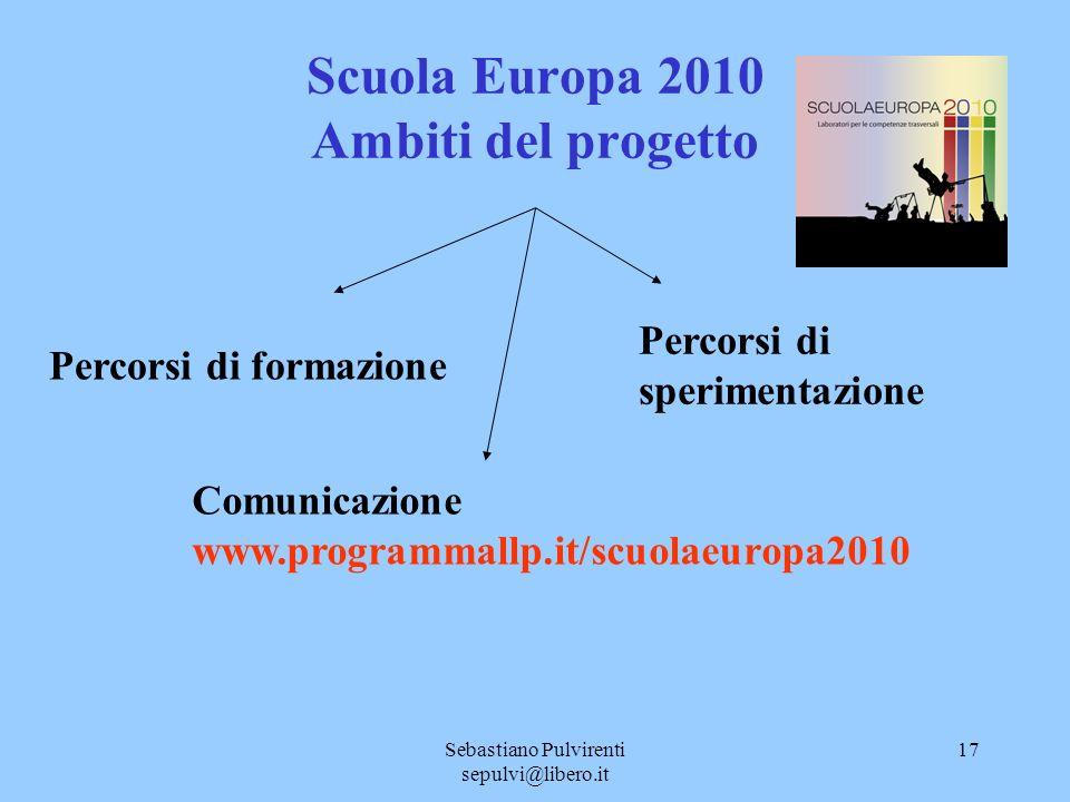 Sebastiano Pulvirenti sepulvi@libero.it 17 Scuola Europa 2010 Ambiti del progetto Comunicazione www.programmallp.it/scuolaeuropa2010 Percorsi di sperimentazione Percorsi di formazione