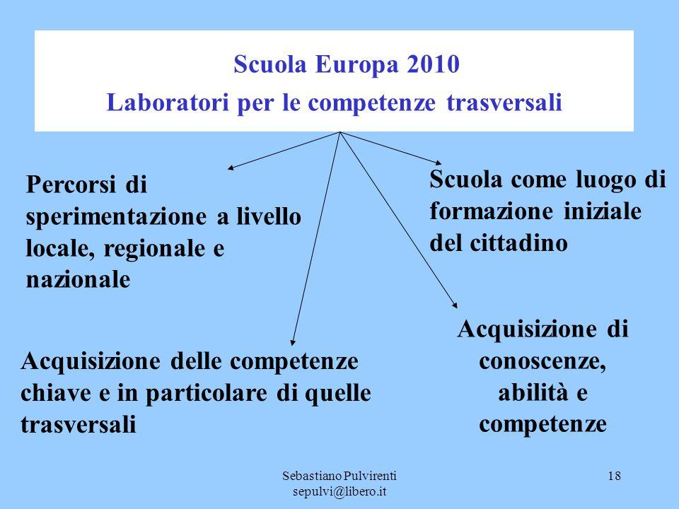 Sebastiano Pulvirenti sepulvi@libero.it 18 Scuola Europa 2010 Laboratori per le competenze trasversali Percorsi di sperimentazione a livello locale, r