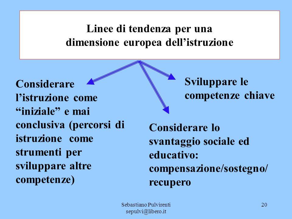 Sebastiano Pulvirenti sepulvi@libero.it 20 Linee di tendenza per una dimensione europea dellistruzione Considerare listruzione come iniziale e mai con