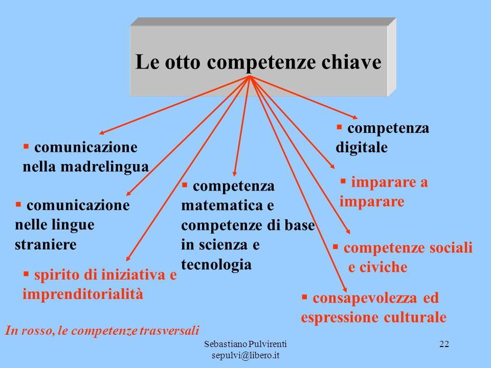 Sebastiano Pulvirenti sepulvi@libero.it 22 Le otto competenze chiave comunicazione nella madrelingua comunicazione nelle lingue straniere competenza m