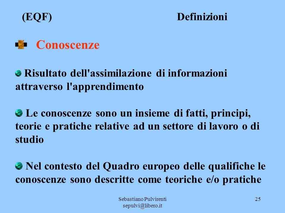 Sebastiano Pulvirenti sepulvi@libero.it 25 (EQF) Definizioni Conoscenze Risultato dell'assimilazione di informazioni attraverso l'apprendimento Le con