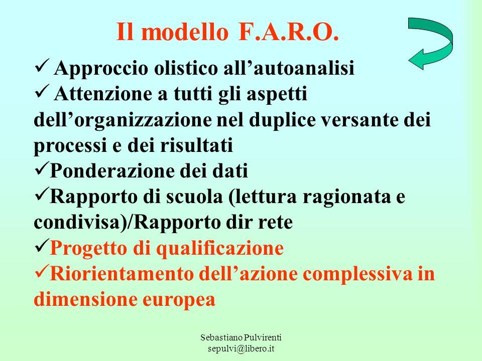 Sebastiano Pulvirenti sepulvi@libero.it Il modello F.A.R.O. Approccio olistico allautoanalisi Attenzione a tutti gli aspetti dellorganizzazione nel du