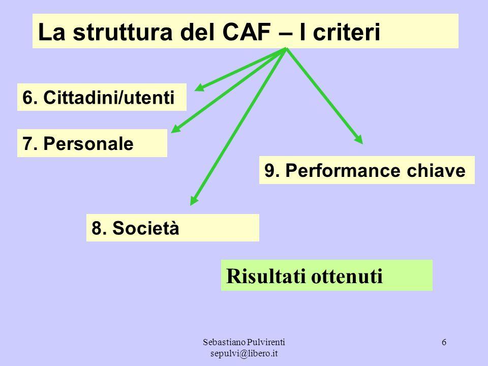 Sebastiano Pulvirenti sepulvi@libero.it 6 La struttura del CAF – I criteri 6. Cittadini/utenti 7. Personale 8. Società 9. Performance chiave Risultati