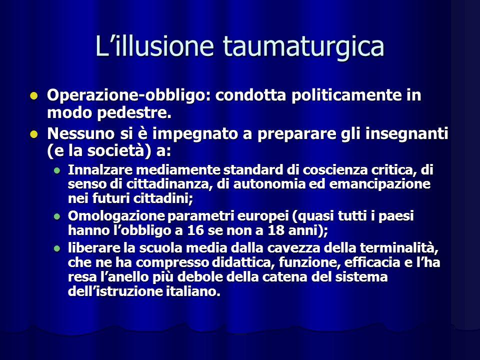 Lillusione taumaturgica Operazione-obbligo: condotta politicamente in modo pedestre.