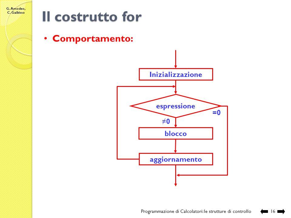 G. Amodeo, C. Gaibisso Il costrutto for Programmazione di Calcolatori: le strutture di controllo15 Sintassi: for(inizializzazione; espressione; aggior