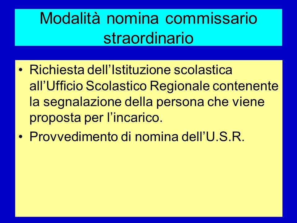 Modalità nomina commissario straordinario Richiesta dellIstituzione scolastica allUfficio Scolastico Regionale contenente la segnalazione della person