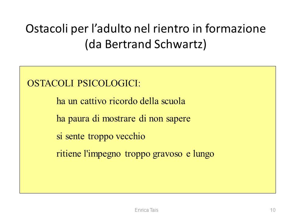 Ostacoli per ladulto nel rientro in formazione (da Bertrand Schwartz) 10 OSTACOLI PSICOLOGICI: ha un cattivo ricordo della scuola ha paura di mostrare