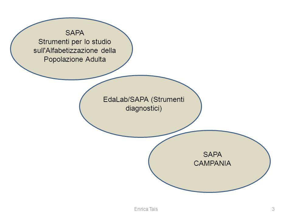 3 SAPA Strumenti per lo studio sull'Alfabetizzazione della Popolazione Adulta EdaLab/SAPA (Strumenti diagnostici) SAPA CAMPANIA Enrica Tais