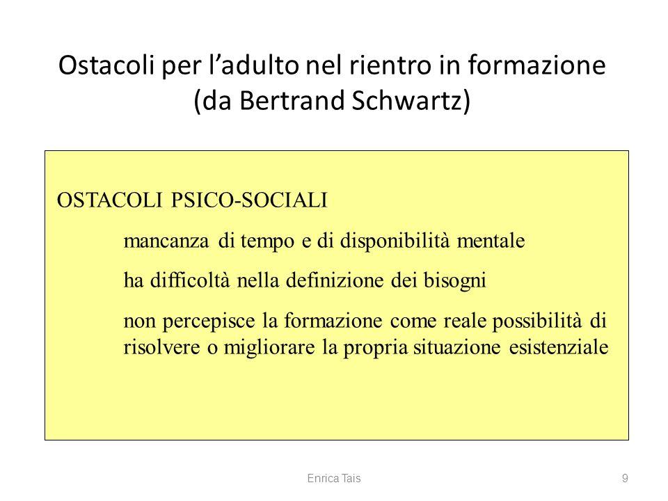 Ostacoli per ladulto nel rientro in formazione (da Bertrand Schwartz) 9 OSTACOLI PSICO-SOCIALI mancanza di tempo e di disponibilità mentale ha diffico