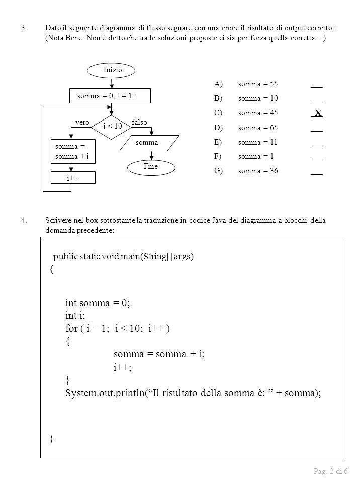 Pag. 2 di 6 Inizio somma = 0, i = 1; i < 10 somma = somma + i i++ Fine somma verofalso 3.Dato il seguente diagramma di flusso segnare con una croce il