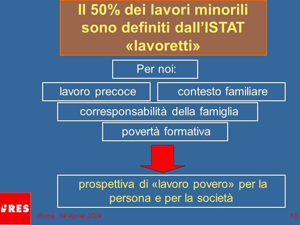 13 Il 50% dei lavori minorili sono definiti dallISTAT «lavoretti» Per noi: lavoro precoce contesto familiare corresponsabilità della famiglia prospett