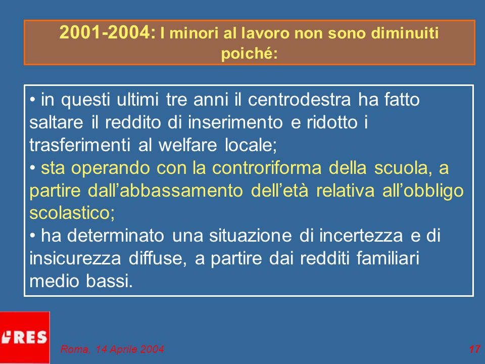 17 2001-2004: I minori al lavoro non sono diminuiti poiché: in questi ultimi tre anni il centrodestra ha fatto saltare il reddito di inserimento e rid