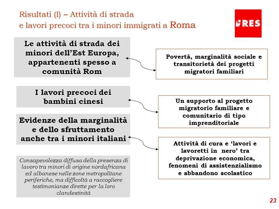 23 Risultati (I) – Attività di strada e lavori precoci tra i minori immigrati a Roma Le attività di strada dei minori dellEst Europa, appartenenti spe